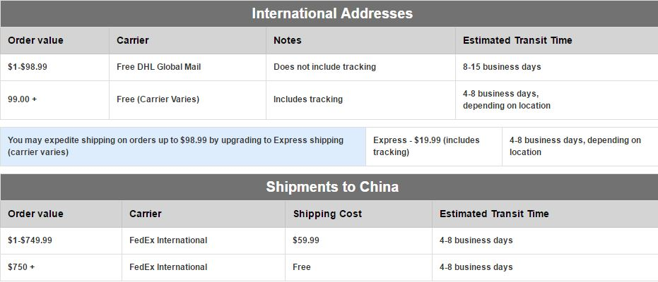 Methods and Fees for SJ International Shipping